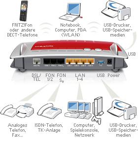 Avm Fritz Fax Drucker Installieren